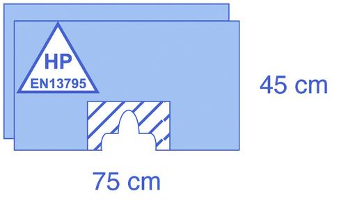 Essential Fenestrated Adhesive Drape Set