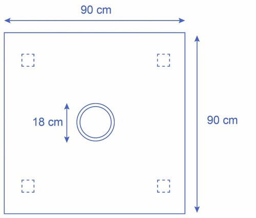 Wound Ring Protector